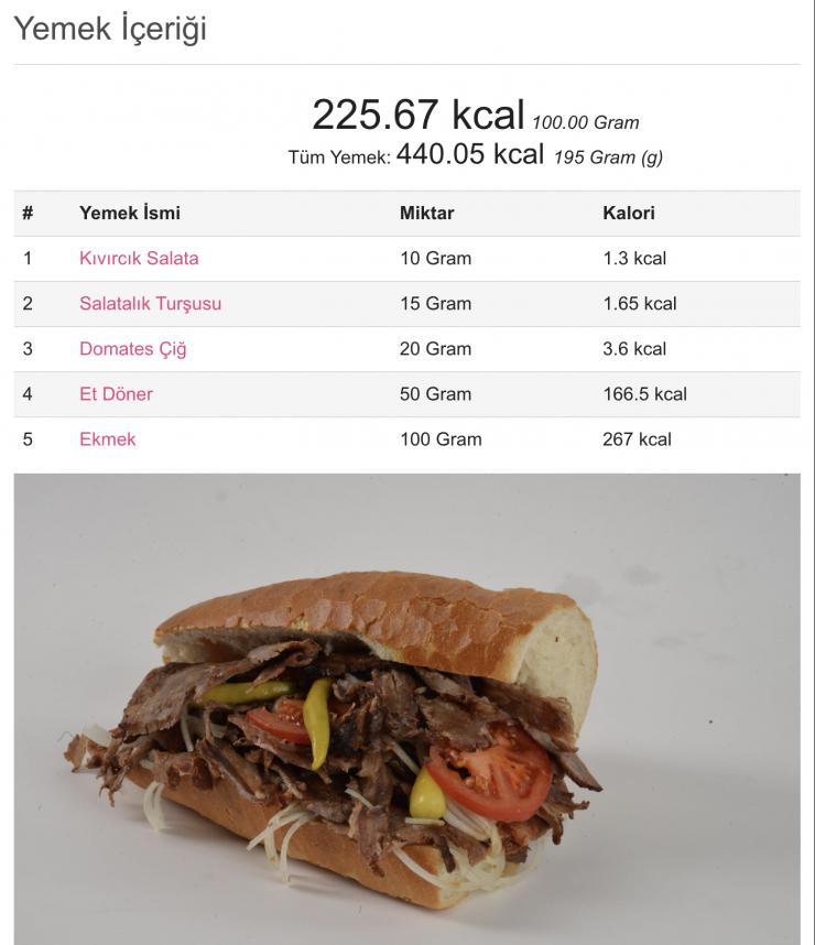 Yarım Ekmek Et Döner Kaç Kalori